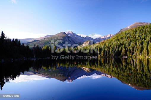 Bear lake at Rocky mountain