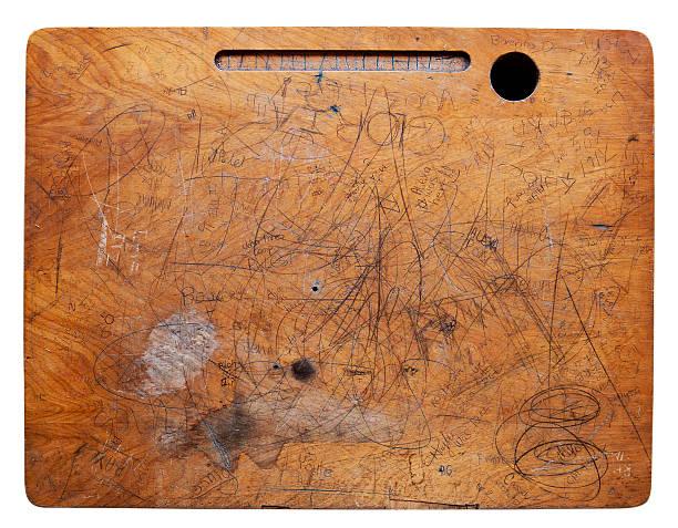 Beat up desk surface picture id185278327?b=1&k=6&m=185278327&s=612x612&w=0&h=nxhec5fzd6y5jgum3bexeaclotbbl7uv0p7r886p7mc=
