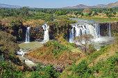 Amhara Region