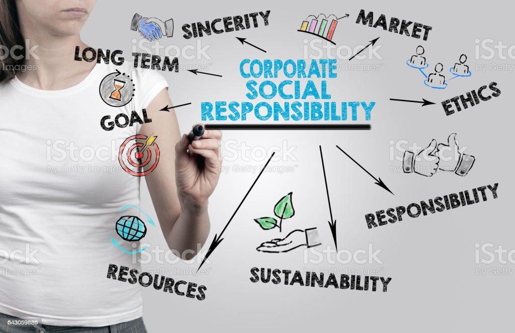 Beautiful woman writing Corporate Social Responsibility Concept stock photo