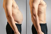 Overweight, Dieting, Change, Abdomen, Men