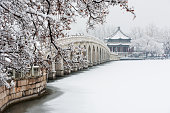 The Beijing Summer Palace in the snow is very spectacular