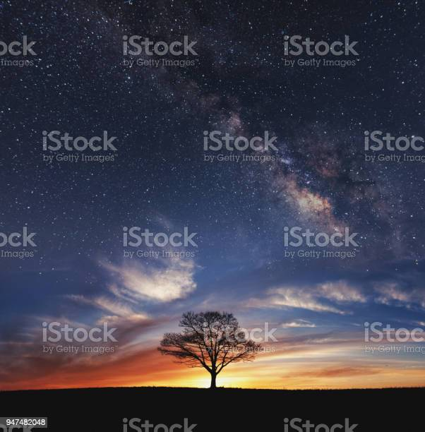 Photo of Beneath The Heavens