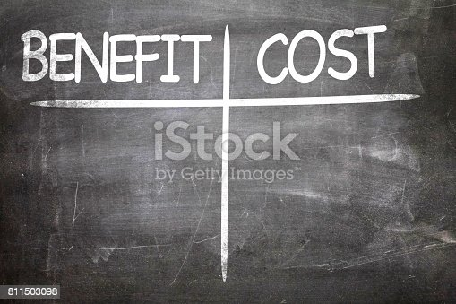 istock Benefit x Cost 811503098