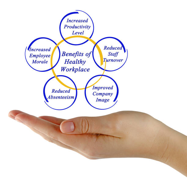 Benefits of Healthy Workplace Benefits of Healthy Workplace absentee stock pictures, royalty-free photos & images