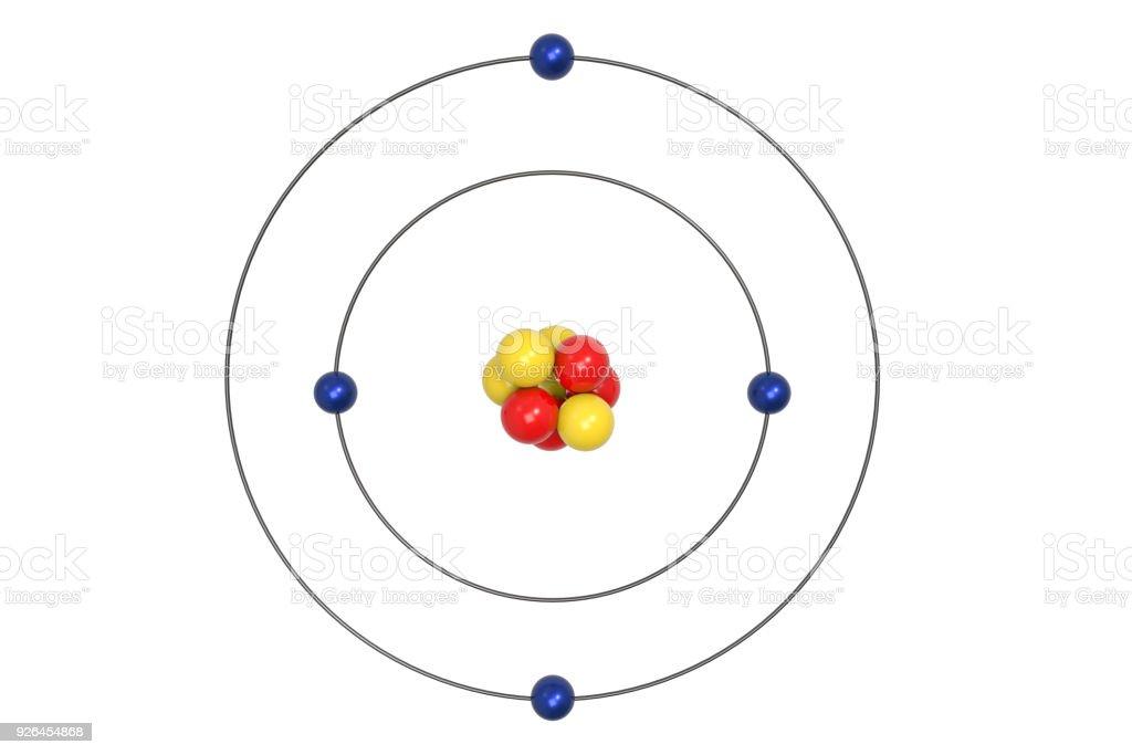 Beryllium Atom Bohr Model With Proton Neutron And Electron Stock