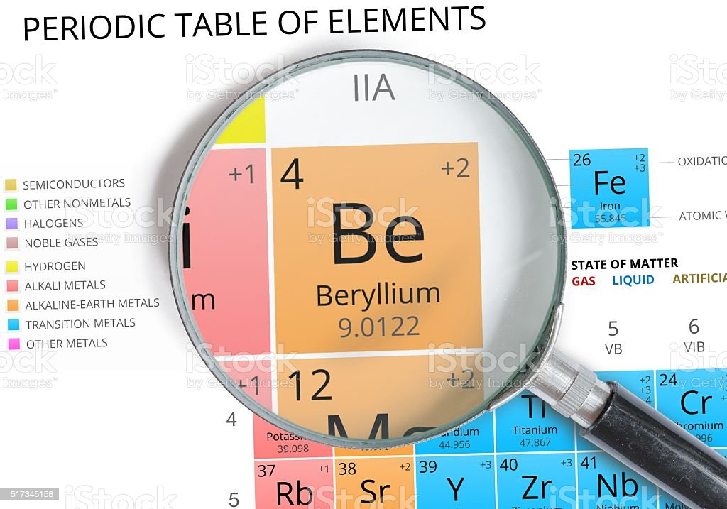 Beryllium symbol be element of the periodic table zoomed stock photo beryllium symbol be element of the periodic table zoomed royalty free stock photo ccuart Image collections