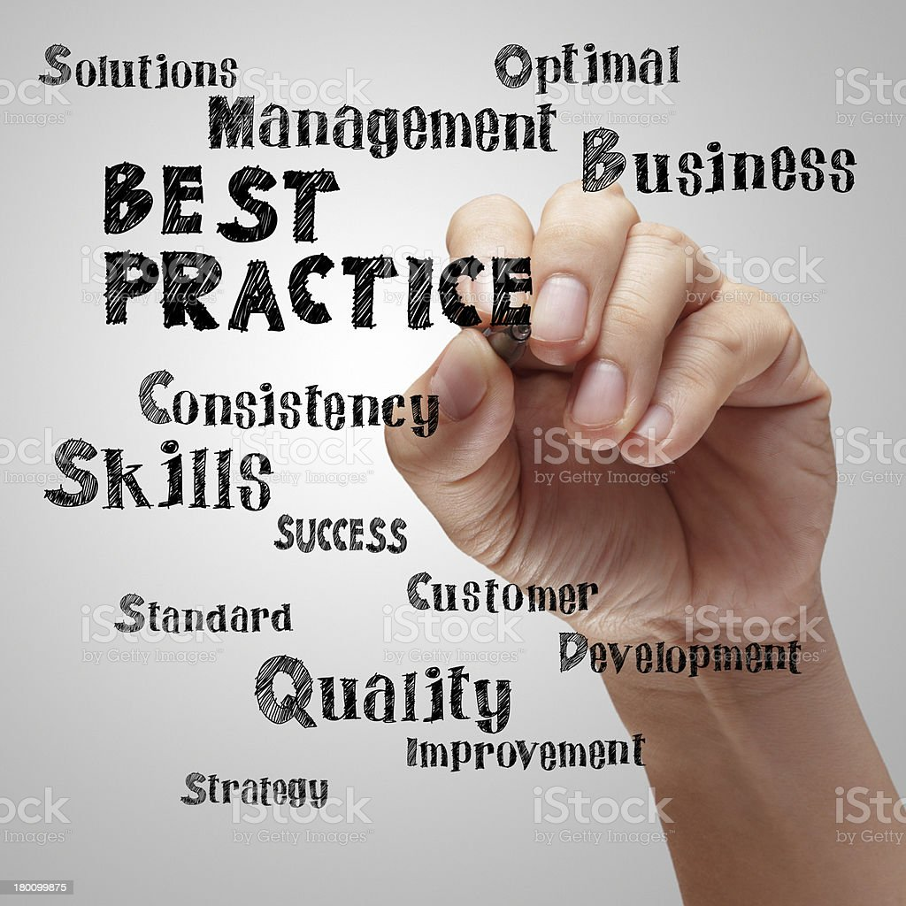 Best Practice being drawn by hand royalty-free stock photo