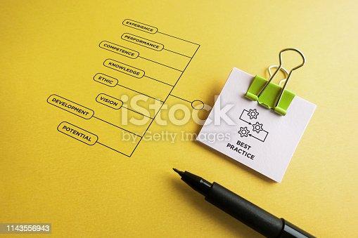 926292396 istock photo Best Practice - icon with keywords 1143556943