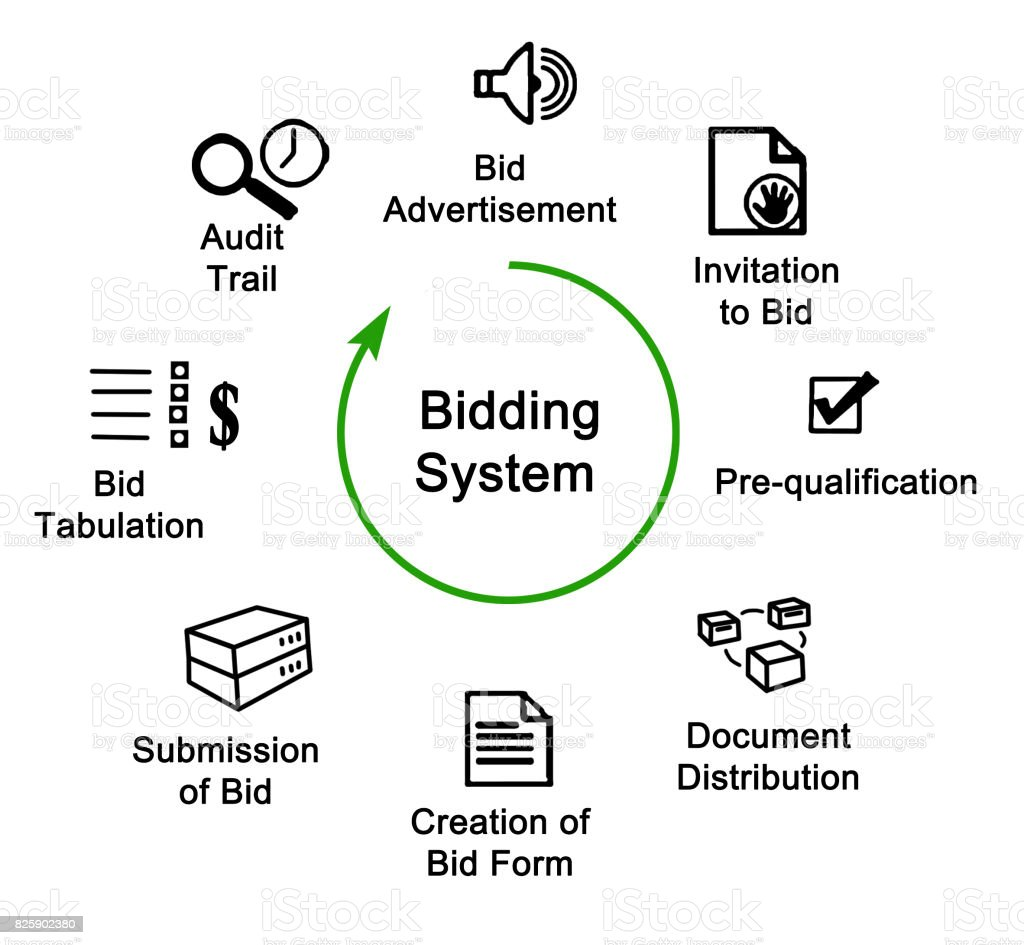 Bidding System stock photo