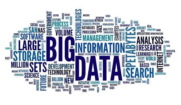 Big data concept in word cloud stock photo