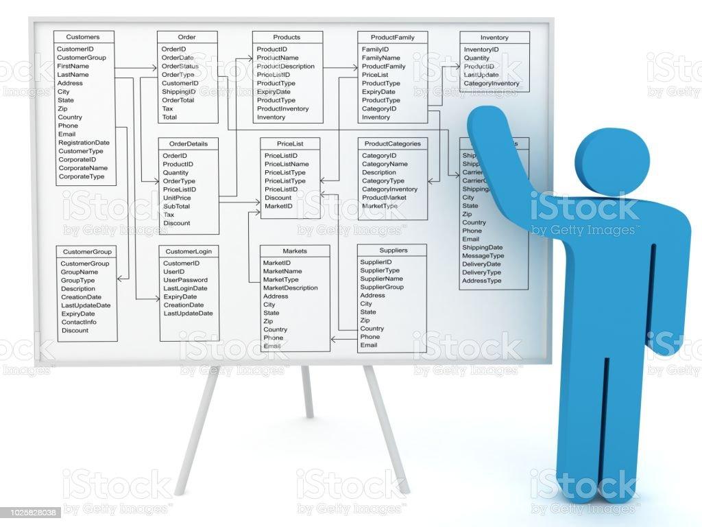 Big Data Mining Analysis Diagram Whiteboard Drawing Stock