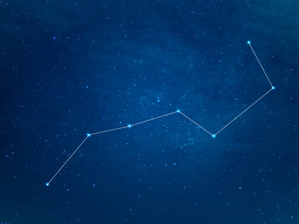 Big Dipper Constellation at starry sky Really north sky with Big Dipper Constellation with lines. Ursa Major or The Great Bear at starry winter night sky. big dipper constellation stock pictures, royalty-free photos & images
