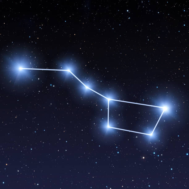 Big dipper constellation in starry sky Big dipper constellation in night sky with bright blue stars big dipper constellation stock pictures, royalty-free photos & images