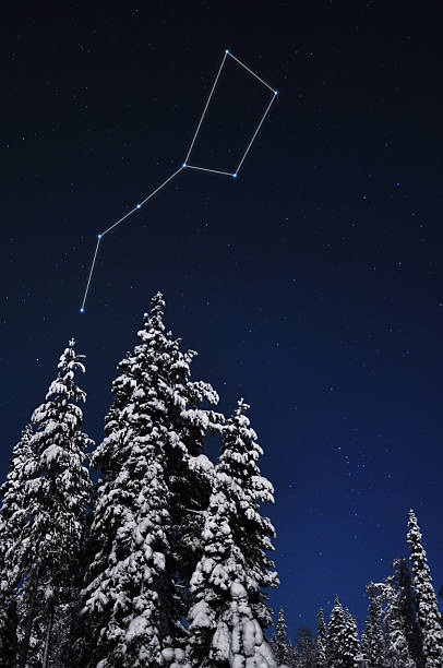 Big Dipper Star Constellation The 'Big Dipper' star constellation, star filled skies. big dipper constellation stock pictures, royalty-free photos & images
