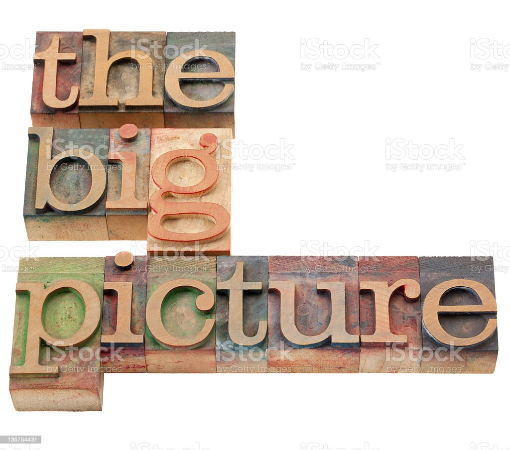 big picture in letterpress type stock photo
