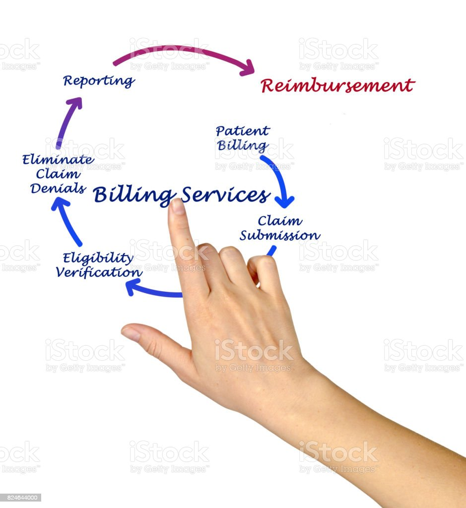 Billing service stock photo