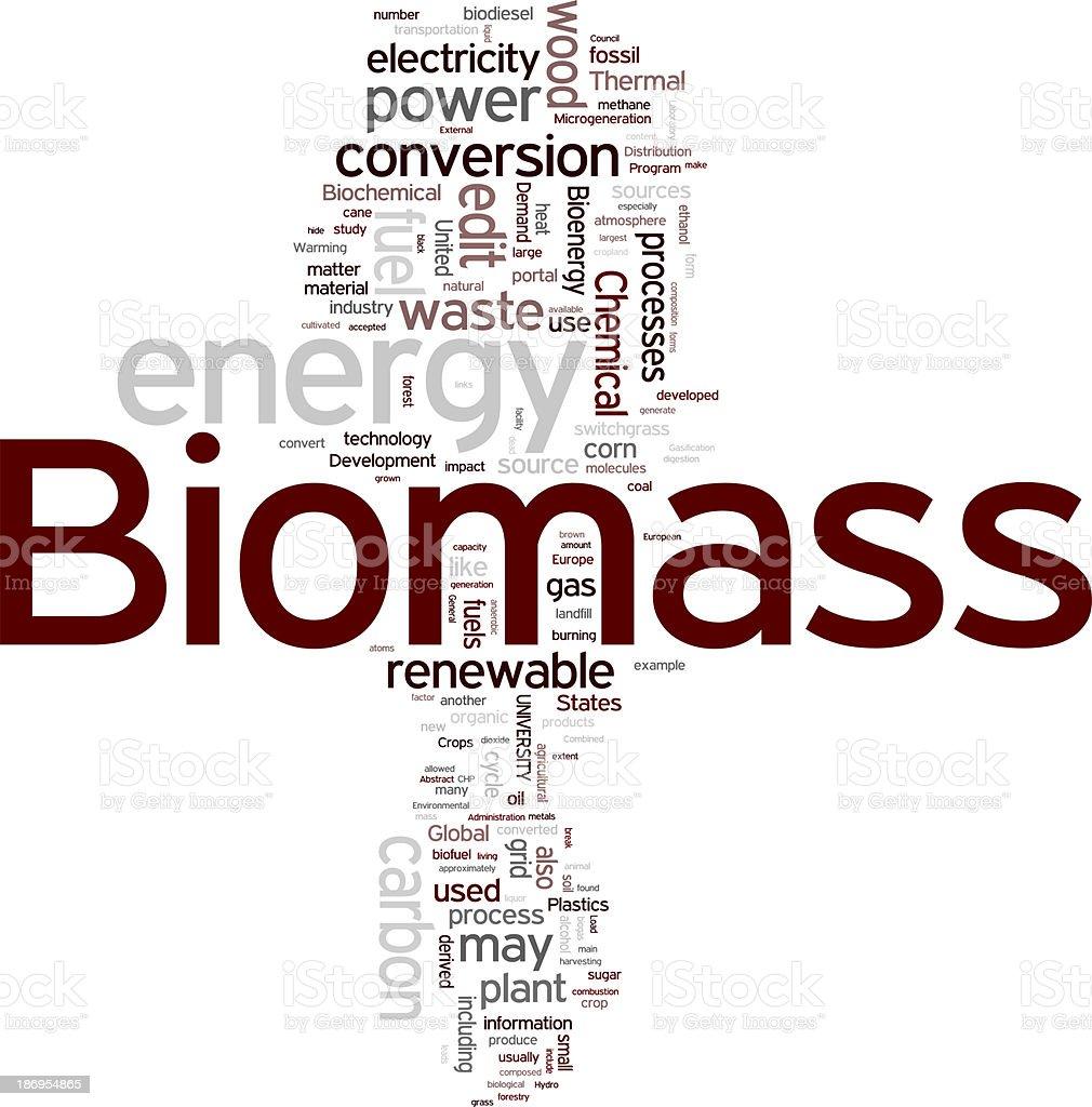 Biomass word cloud stock photo