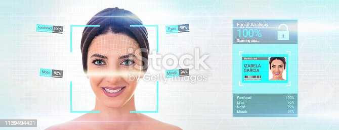 861189748 istock photo Biometric scanner is scanning face of young woman. Artificial intelligence concept. 1139494421