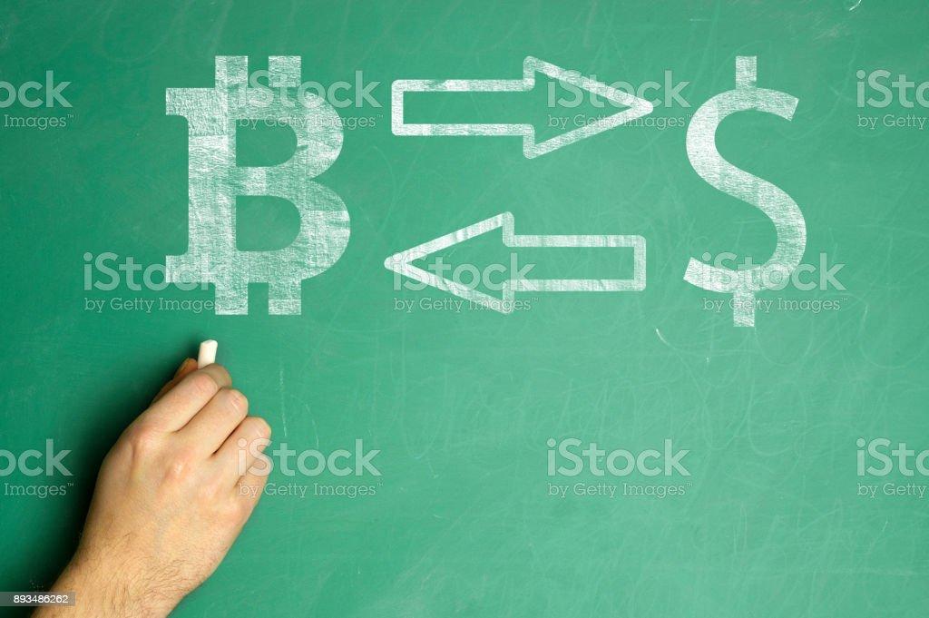 Bitcoin and Dollar Concept stock photo