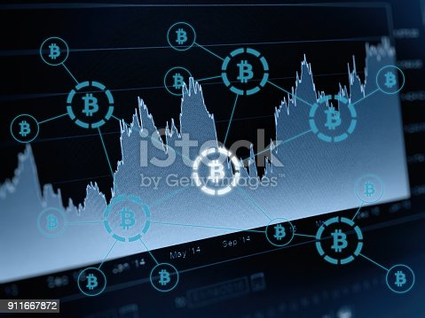istock Bitcoin crypto currency payment system investment chart 911667872