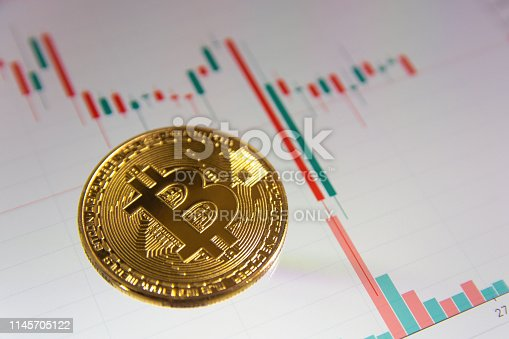 istock Bitcoin gold coin and candlestick chart background 1145705122