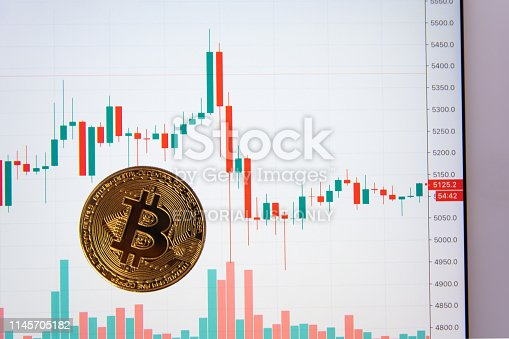 istock Bitcoin gold coin and candlestick chart background 1145705182