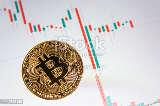 istock Bitcoin gold coin and candlestick chart background 1145705195