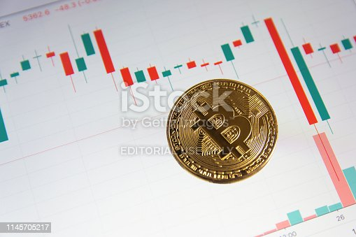 istock Bitcoin gold coin and candlestick chart background 1145705217