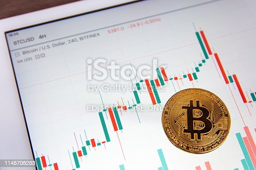 istock Bitcoin gold coin and candlestick chart background 1145705253