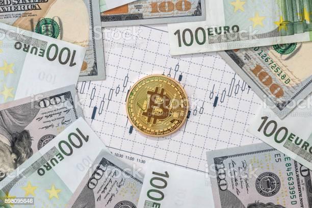 Bitcoin Previsioni 2021, 2022-2025. Andamento Bitcoin Euro