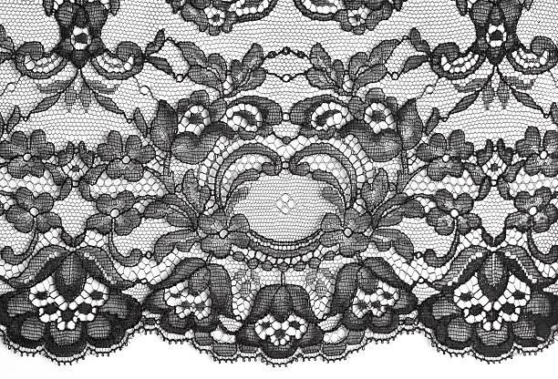 Black fine lace floral texture Black fine lace floral texture on white background, soft shadow lace textile stock pictures, royalty-free photos & images