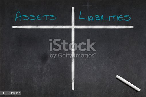 Blackboard with the a table divides between Assets and Liabilities drawn in the middle.