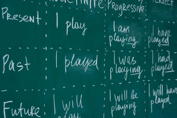 blackboard in an english class. lesson, lecture, studying learning foreign language. - english foto e immagini stock