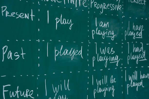 Tafel in einem Englisch-Kurs. Lektion, Vortrag, Studium, fremde Sprache zu lernen. – Foto