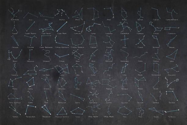 Blackboard - The 88 constellations stock photo