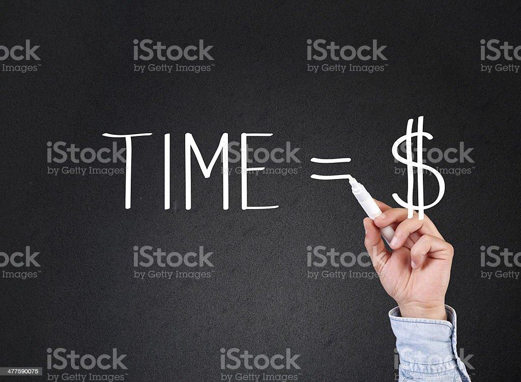 blackboard time is money stock photo