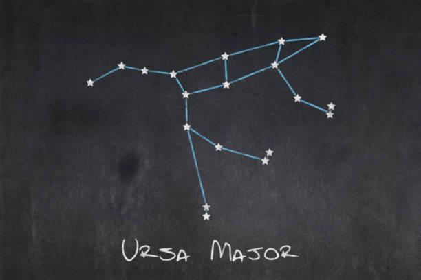 Blackboard - Ursa Major constellation stock photo