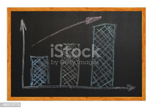1148553584istockphoto Blackboard with finance business graph 450215775