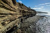 istock Blacks Beach at San Diego 470731626