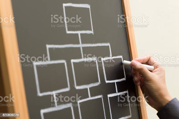 Blank Chart On Chalkboard Stock Photo - Download Image Now