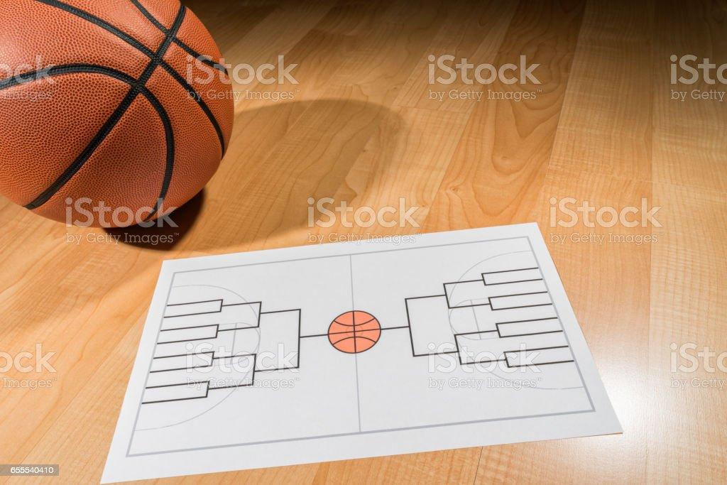 Fantastisch Basketball Klammer Vorlage Ideen - Beispiel ...