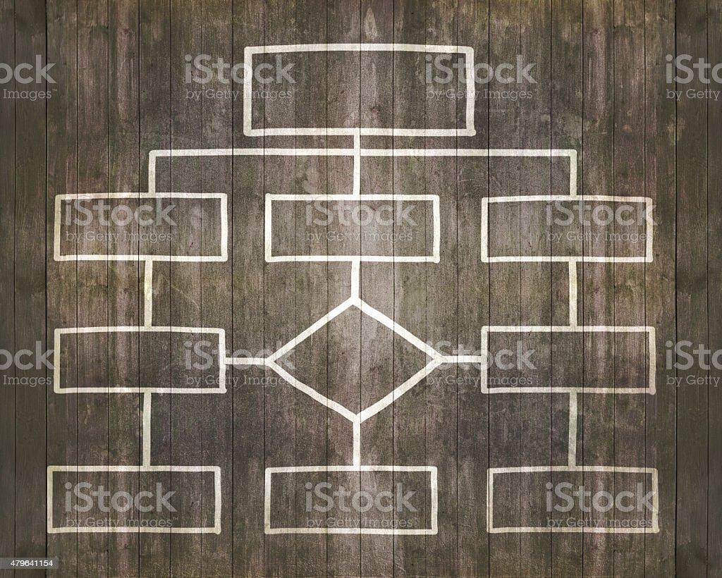 Blank organization chart stock photo