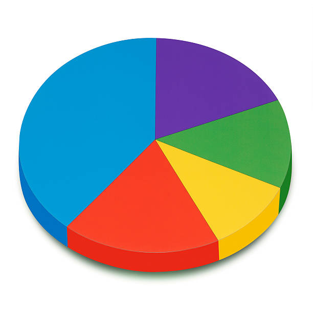 Blank pie chart isolated on white background stock photo