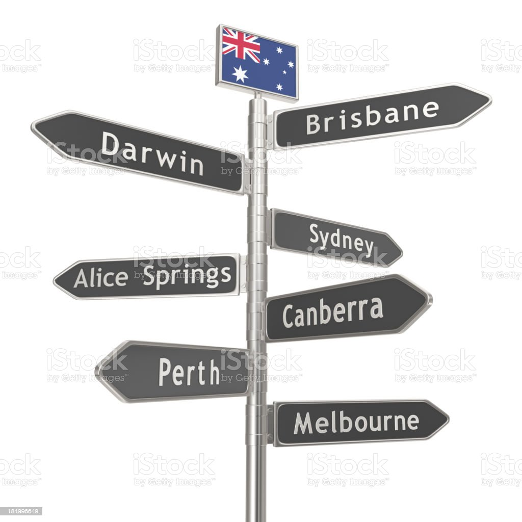 Blank Signpost - Australia Cities royalty-free stock photo