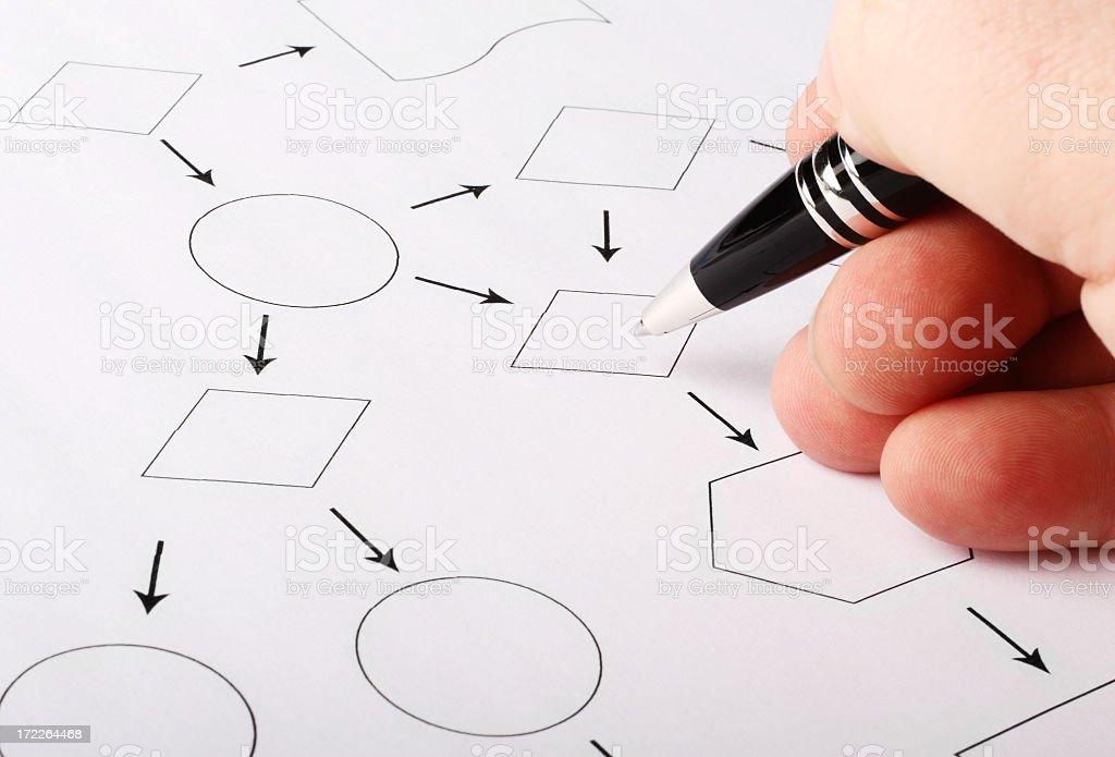 Blank strategic planning graphic royalty-free stock photo