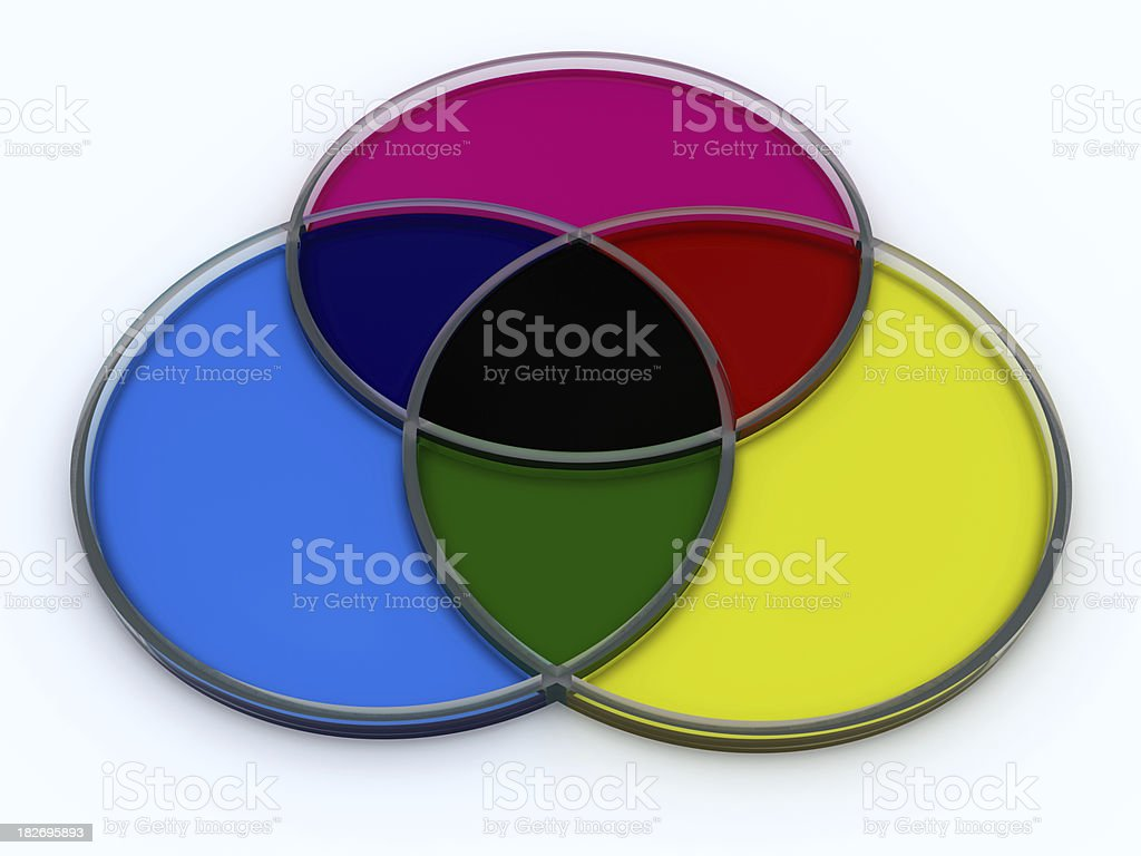 Blend colours (CMYK and RGB) royalty-free stock photo