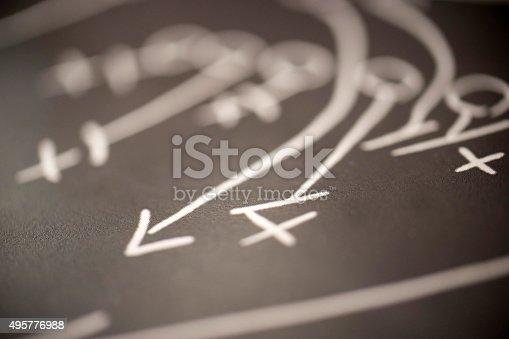 close up shot of a football chalk board