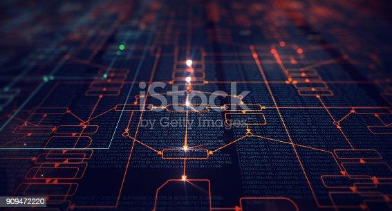 istock Block chain network 909472220