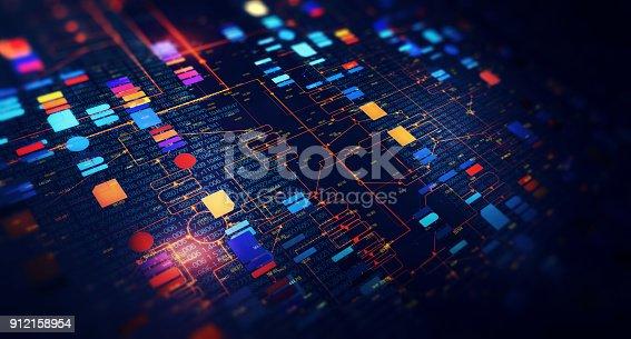 istock Block chain network 912158954
